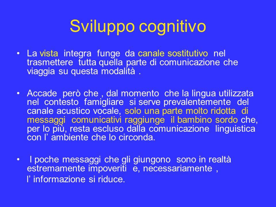 Sviluppo cognitivo La vista integra funge da canale sostitutivo nel trasmettere tutta quella parte di comunicazione che viaggia su questa modalità. Ac