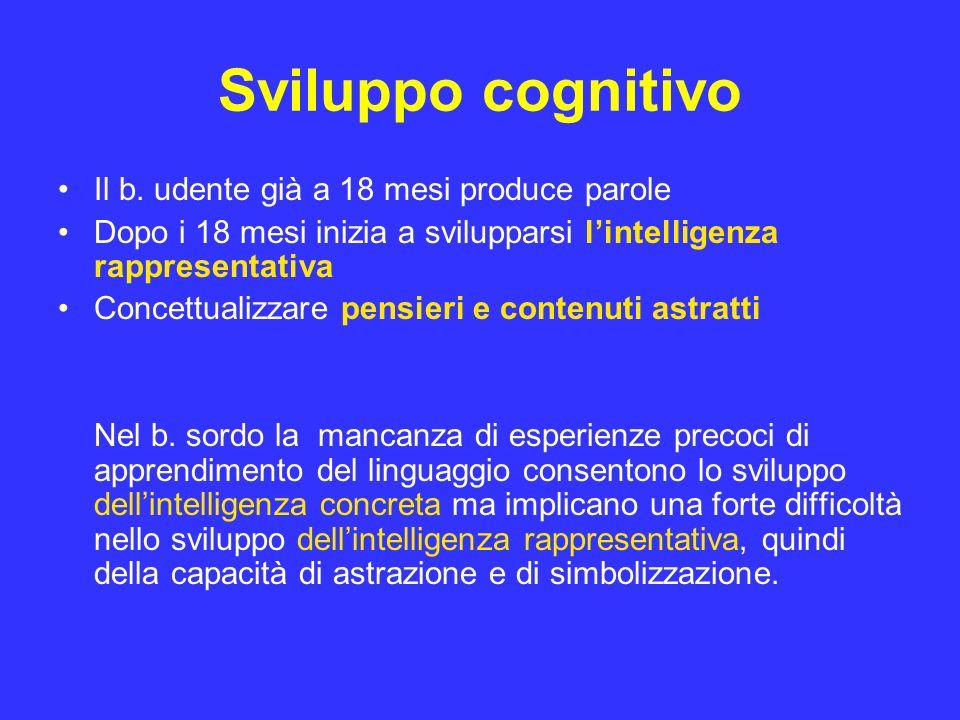 Sviluppo cognitivo Il b. udente già a 18 mesi produce parole Dopo i 18 mesi inizia a svilupparsi lintelligenza rappresentativa Concettualizzare pensie