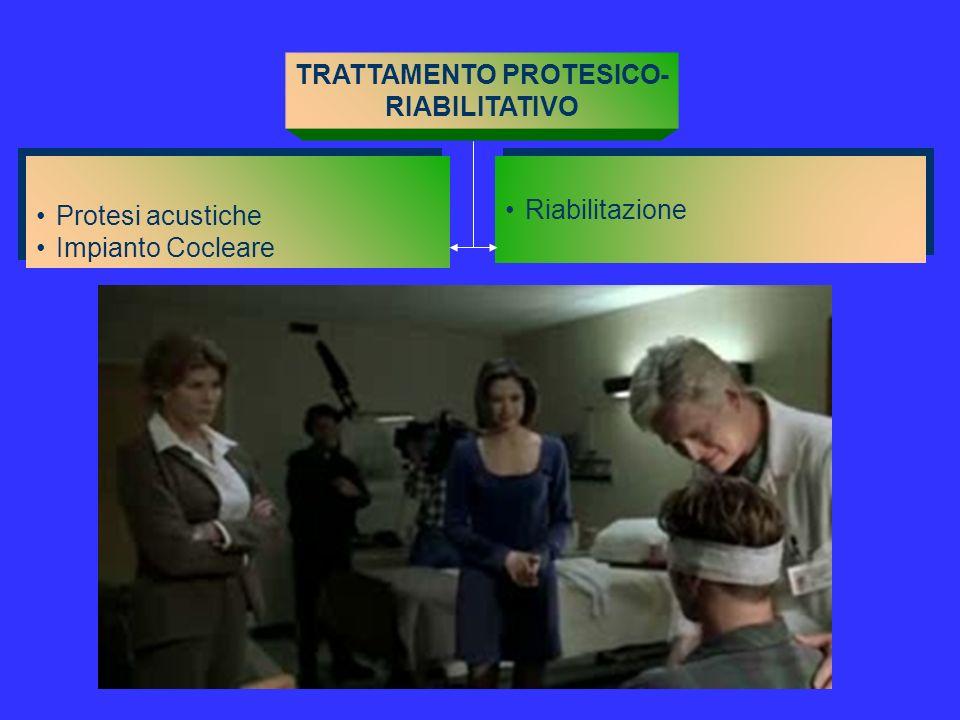 TRATTAMENTO PROTESICO- RIABILITATIVO Protesi acustiche Impianto Cocleare Protesi acustiche Impianto Cocleare Riabilitazione
