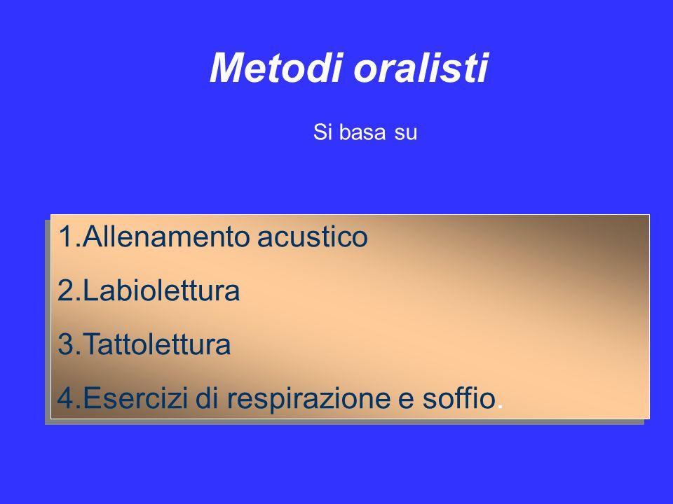 Metodi oralisti 1.Allenamento acustico 2.Labiolettura 3.Tattolettura 4.Esercizi di respirazione e soffio. 1.Allenamento acustico 2.Labiolettura 3.Tatt