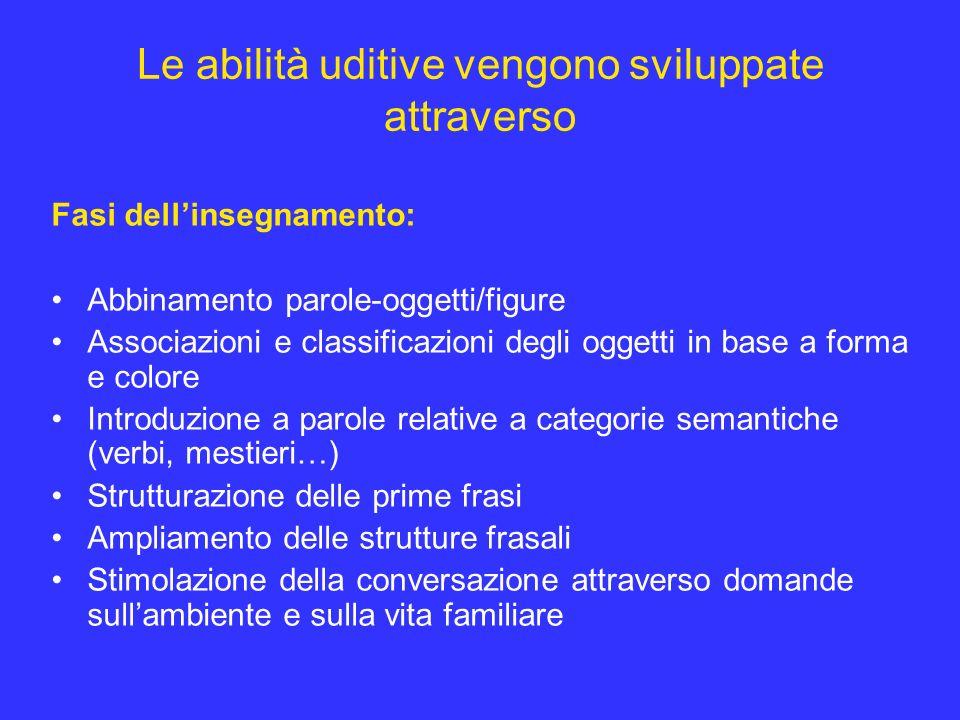 Le abilità uditive vengono sviluppate attraverso Fasi dellinsegnamento: Abbinamento parole-oggetti/figure Associazioni e classificazioni degli oggetti
