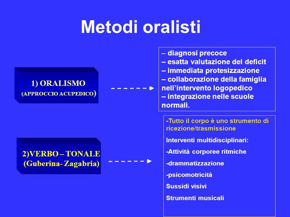 Metodi oralisti 1) ORALISMO (APPROCCIO ACUPEDICO ) 2)VERBO – TONALE (Guberina- Zagabria) – diagnosi precoce – esatta valutazione del deficit – immedia