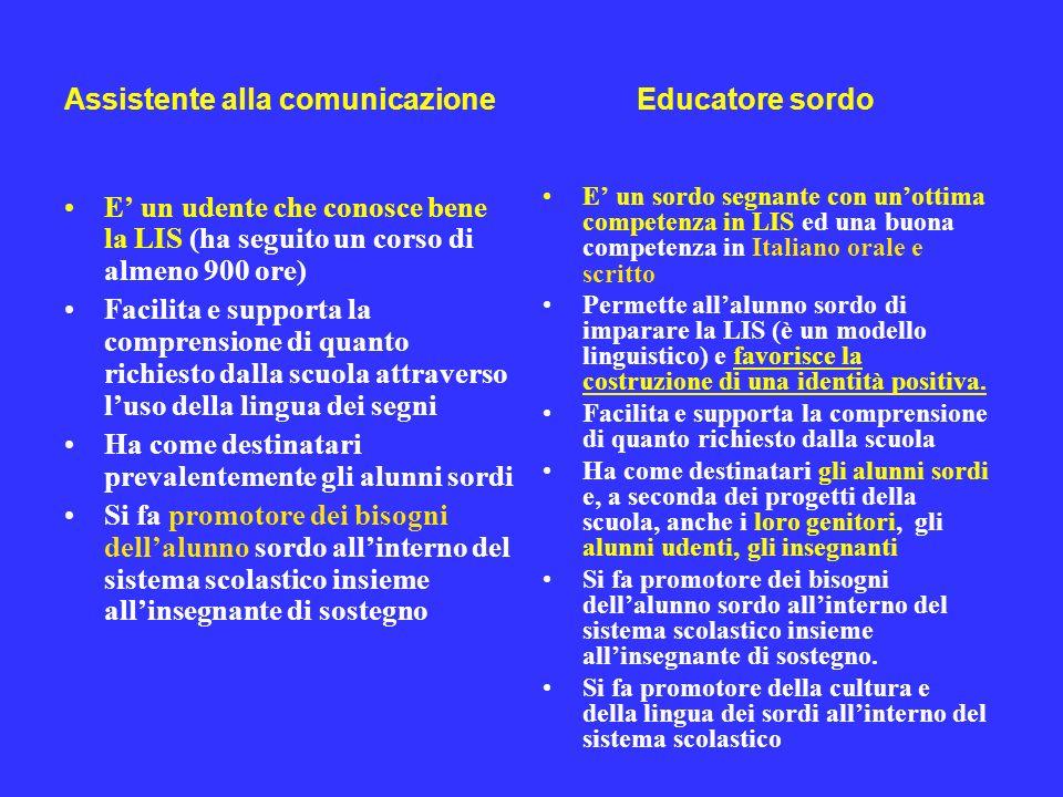 Assistente alla comunicazione Educatore sordo E un udente che conosce bene la LIS (ha seguito un corso di almeno 900 ore) Facilita e supporta la compr
