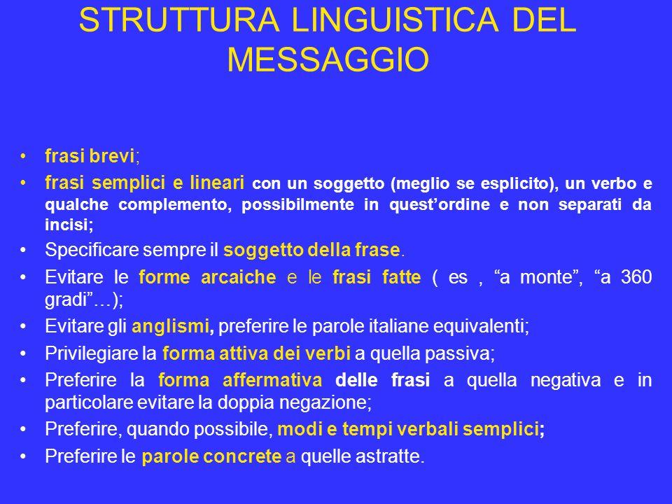 STRUTTURA LINGUISTICA DEL MESSAGGIO frasi brevi; frasi semplici e lineari con un soggetto (meglio se esplicito), un verbo e qualche complemento, possi