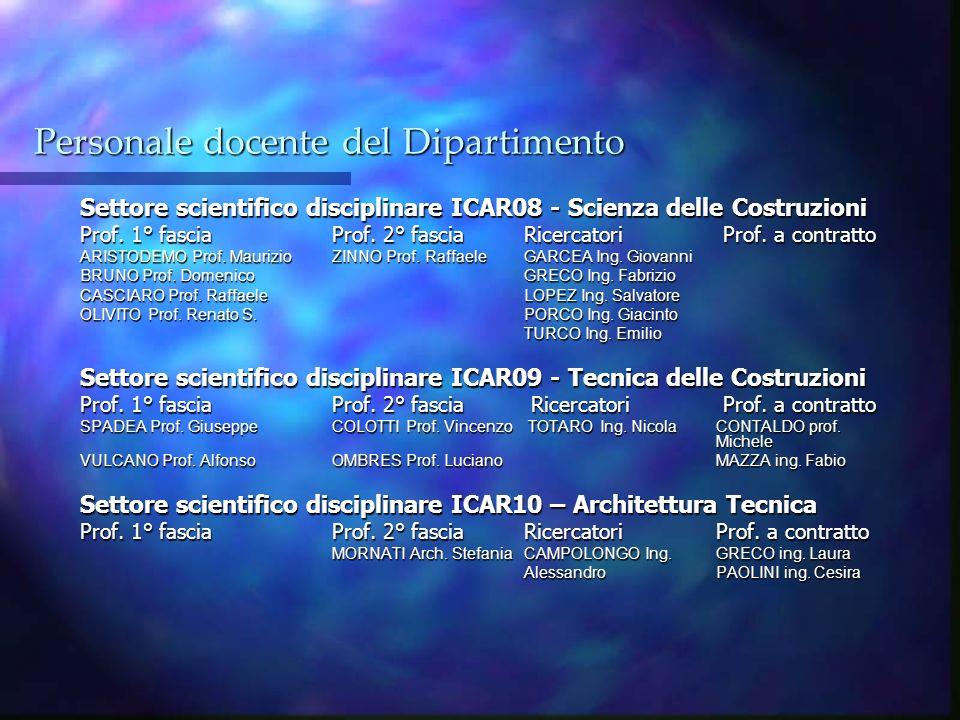 Personale docente del Dipartimento Settore scientifico disciplinare ICAR08 - Scienza delle Costruzioni Prof. 1° fascia Prof. 2° fascia Ricercatori Pro