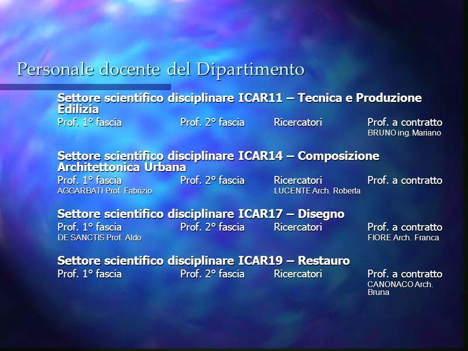 Personale docente del Dipartimento Settore scientifico disciplinare ICAR11 – Tecnica e Produzione Edilizia Prof. 1° fascia Prof. 2° fascia Ricercatori