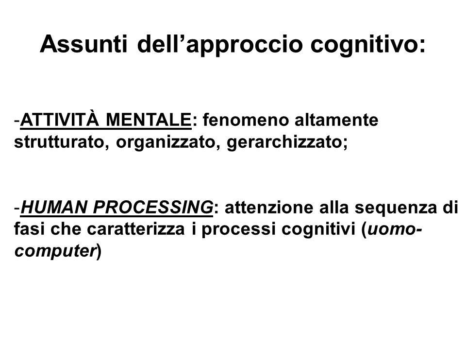 Assunti dellapproccio cognitivo: -ATTIVITÀ MENTALE: fenomeno altamente strutturato, organizzato, gerarchizzato; -HUMAN PROCESSING: attenzione alla seq