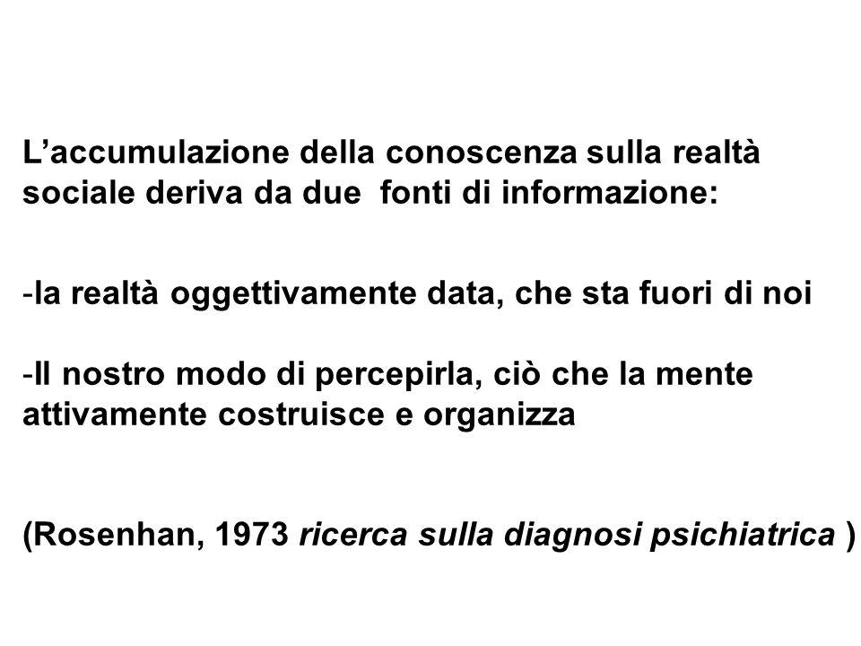Laccumulazione della conoscenza sulla realtà sociale deriva da due fonti di informazione: -la realtà oggettivamente data, che sta fuori di noi -Il nos