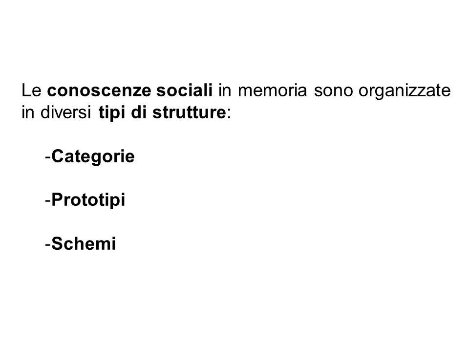 Le conoscenze sociali in memoria sono organizzate in diversi tipi di strutture: -Categorie -Prototipi -Schemi