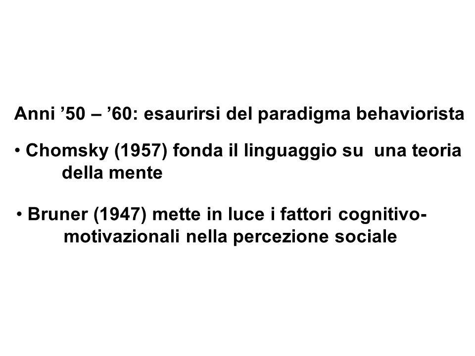 Anni 50 – 60: esaurirsi del paradigma behaviorista Chomsky (1957) fonda il linguaggio su una teoria della mente Bruner (1947) mette in luce i fattori