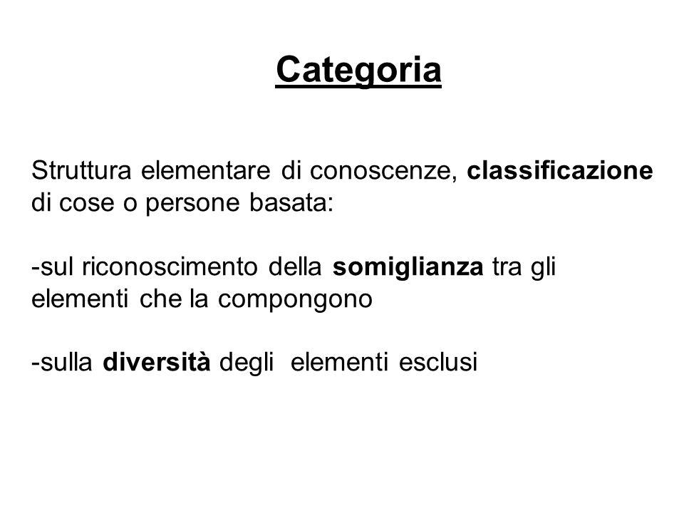 Categoria Struttura elementare di conoscenze, classificazione di cose o persone basata: -sul riconoscimento della somiglianza tra gli elementi che la