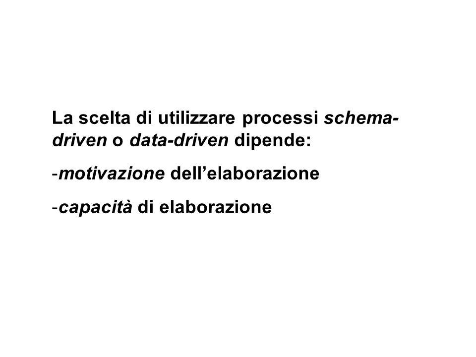 La scelta di utilizzare processi schema- driven o data-driven dipende: -motivazione dellelaborazione -capacità di elaborazione