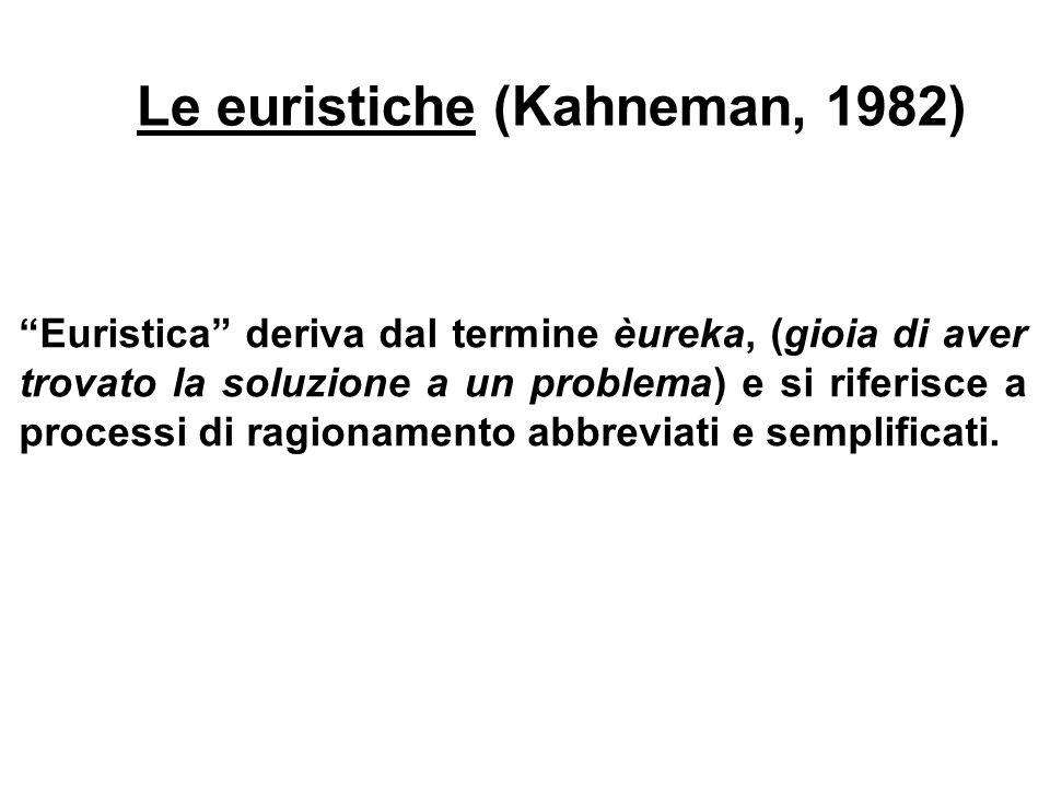 Le euristiche (Kahneman, 1982) Euristica deriva dal termine èureka, (gioia di aver trovato la soluzione a un problema) e si riferisce a processi di ra