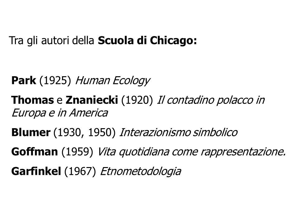 Park (1925) Human Ecology Thomas e Znaniecki (1920) Il contadino polacco in Europa e in America Blumer (1930, 1950) Interazionismo simbolico Goffman (