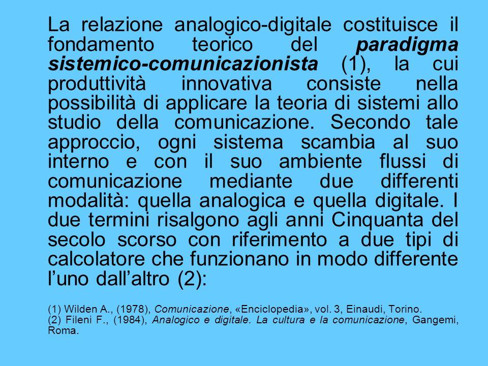 La relazione analogico-digitale costituisce il fondamento teorico del paradigma sistemico-comunicazionista (1), la cui produttività innovativa consist