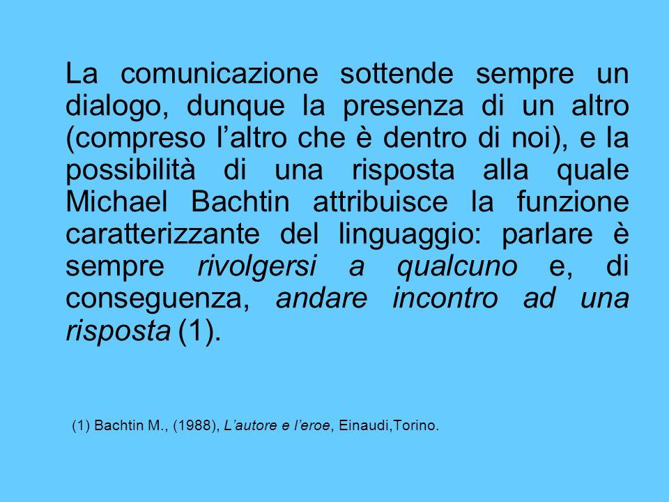 La comunicazione sottende sempre un dialogo, dunque la presenza di un altro (compreso laltro che è dentro di noi), e la possibilità di una risposta al