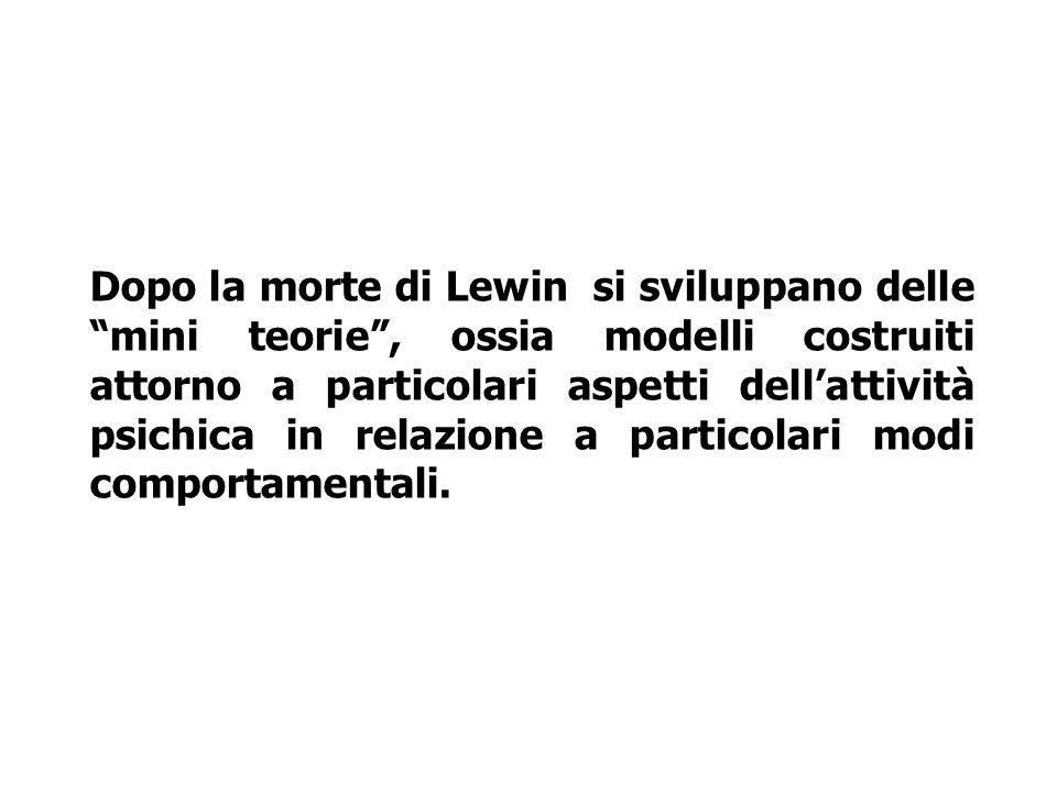 Dopo la morte di Lewin si sviluppano delle mini teorie, ossia modelli costruiti attorno a particolari aspetti dellattività psichica in relazione a par