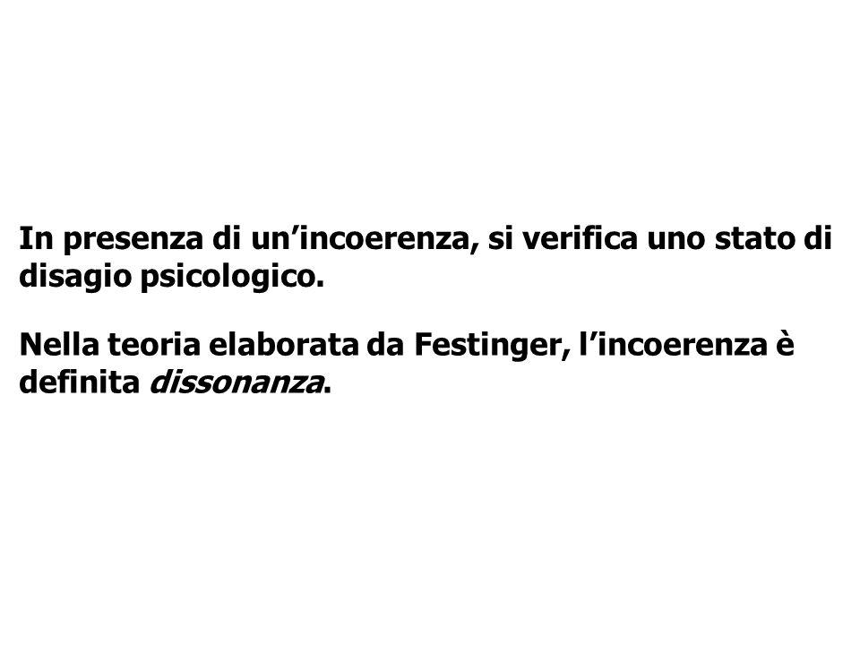 In presenza di unincoerenza, si verifica uno stato di disagio psicologico. Nella teoria elaborata da Festinger, lincoerenza è definita dissonanza.