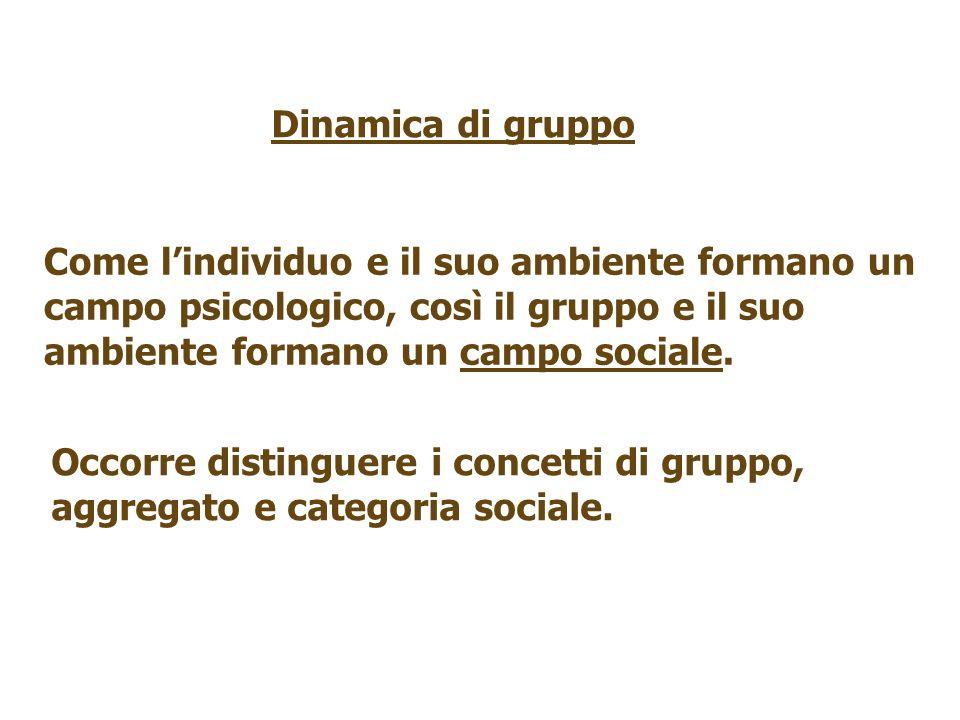 Dinamica di gruppo Come lindividuo e il suo ambiente formano un campo psicologico, così il gruppo e il suo ambiente formano un campo sociale. Occorre