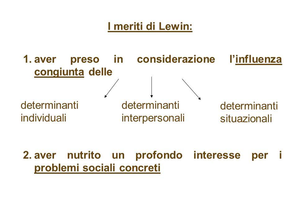 Lewin nasce in Germania, a Moglino e studia Psicologia a Berlino.