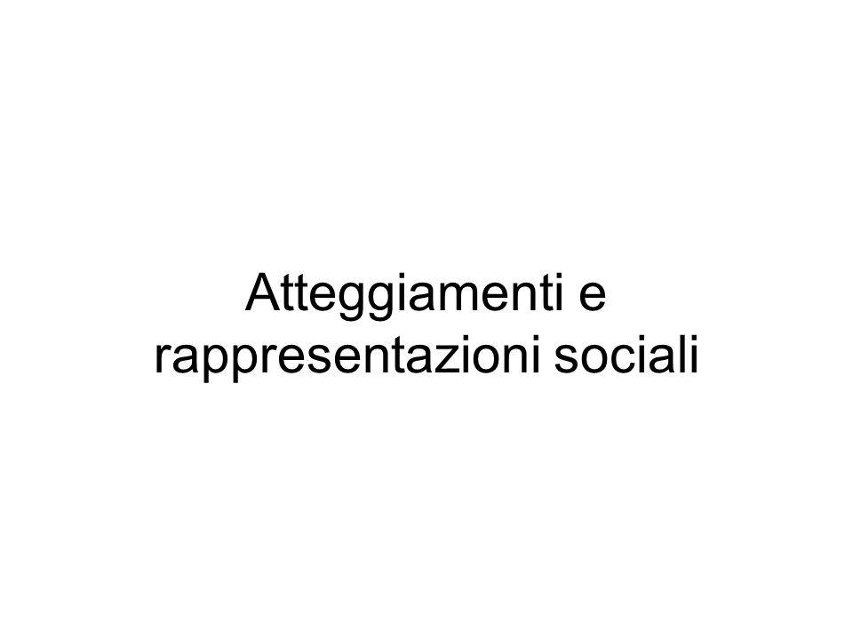 Atteggiamenti e rappresentazioni sociali