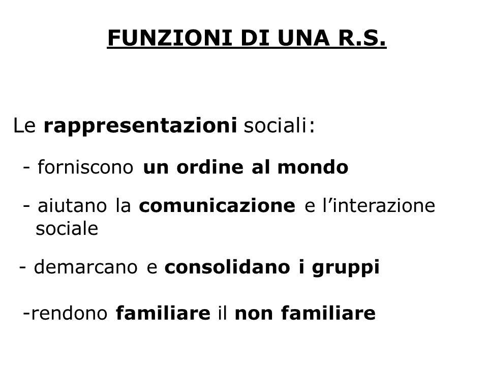 Le rappresentazioni sociali: FUNZIONI DI UNA R.S. -rendono familiare il non familiare - demarcano e consolidano i gruppi - aiutano la comunicazione e