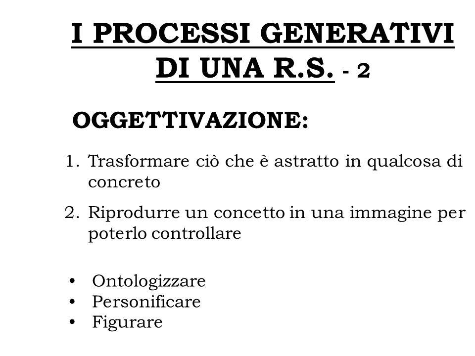 I PROCESSI GENERATIVI DI UNA R.S. - 2 OGGETTIVAZIONE: 1.Trasformare ciò che è astratto in qualcosa di concreto 2.Riprodurre un concetto in una immagin