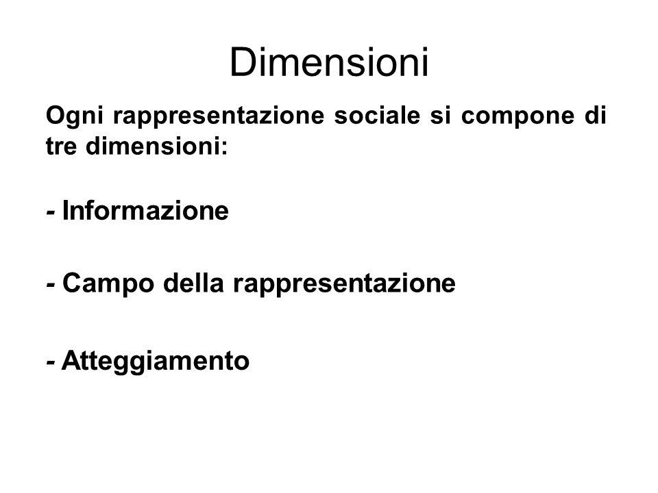 Dimensioni Ogni rappresentazione sociale si compone di tre dimensioni: - Informazione - Campo della rappresentazione - Atteggiamento