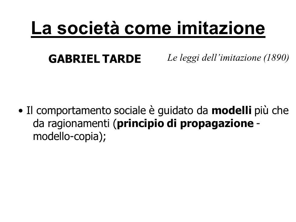 La società come imitazione Le leggi dellimitazione (1890) GABRIEL TARDE Il comportamento sociale è guidato da modelli più che da ragionamenti (princip