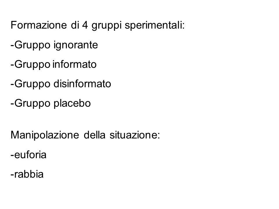 Formazione di 4 gruppi sperimentali: -Gruppo ignorante -Gruppo informato -Gruppo disinformato -Gruppo placebo Manipolazione della situazione: -euforia