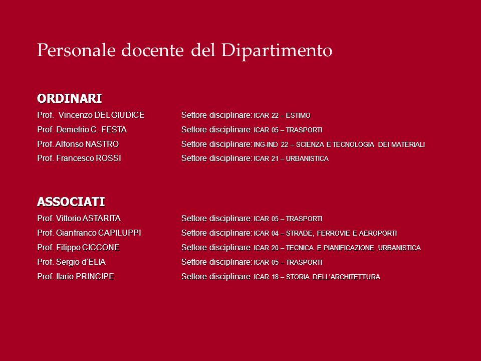 Personale docente del DipartimentoORDINARI Prof. Vincenzo DEL GIUDICESettore disciplinare: ICAR 22 – ESTIMO Prof. Demetrio C. FESTASettore disciplinar