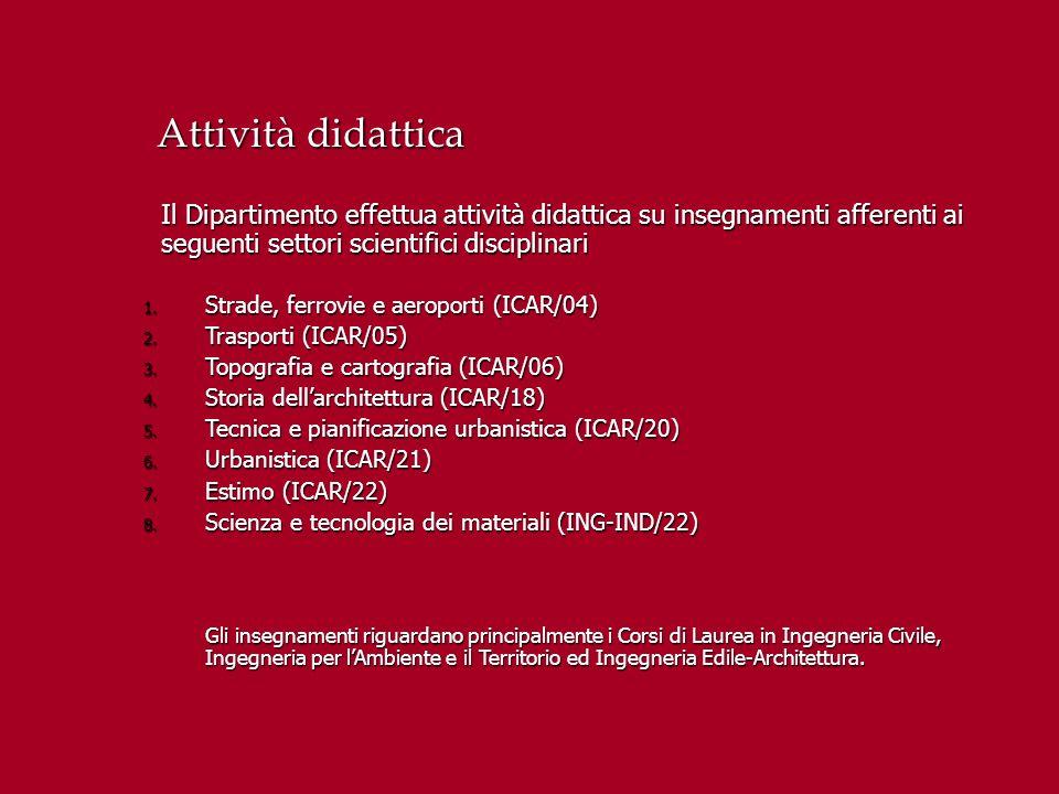Attività didattica Il Dipartimento effettua attività didattica su insegnamenti afferenti ai seguenti settori scientifici disciplinari 1. Strade, ferro