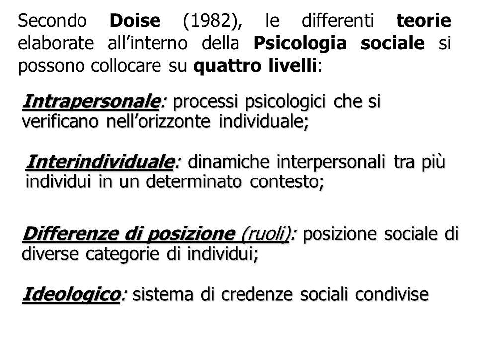 Secondo Doise (1982), le differenti teorie elaborate allinterno della Psicologia sociale si possono collocare su quattro livelli: Intrapersonale: proc