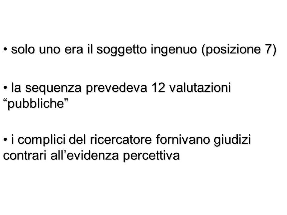la sequenza prevedeva 12 valutazioni pubbliche la sequenza prevedeva 12 valutazioni pubbliche solo uno era il soggetto ingenuo (posizione 7) i complic