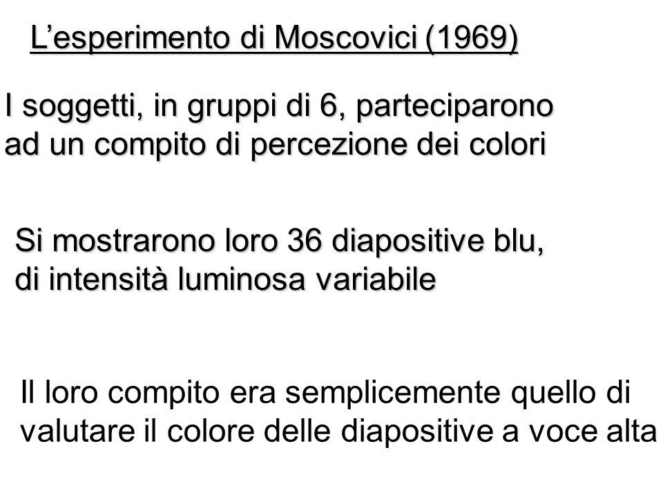 Lesperimento di Moscovici (1969) I soggetti, in gruppi di 6, parteciparono ad un compito di percezione dei colori Si mostrarono loro 36 diapositive blu, di intensità luminosa variabile Il loro compito era semplicemente quello di valutare il colore delle diapositive a voce alta