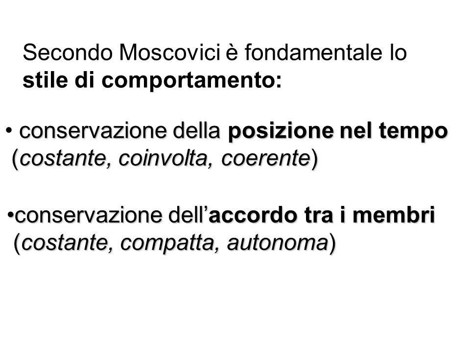 Secondo Moscovici è fondamentale lo stile di comportamento: conservazione della posizione nel tempo (costante, coinvolta, coerente) (costante, coinvolta, coerente) conservazione dellaccordo tra i membriconservazione dellaccordo tra i membri (costante, compatta, autonoma) (costante, compatta, autonoma)