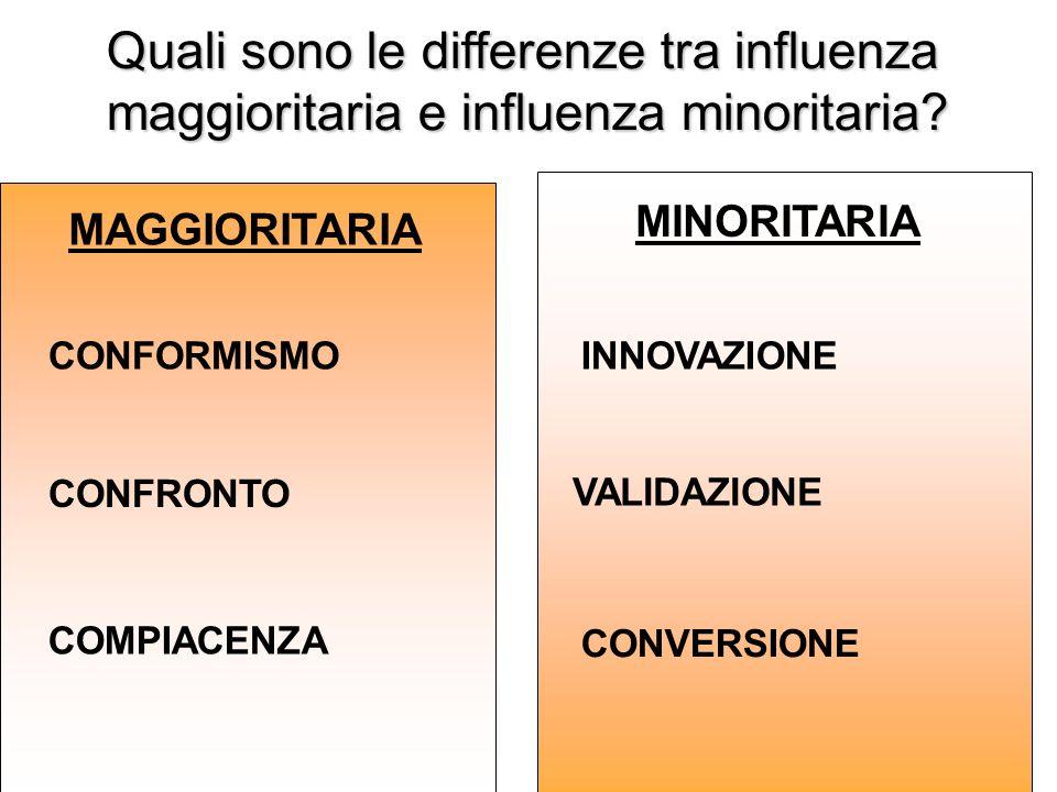 Quali sono le differenze tra influenza maggioritaria e influenza minoritaria.