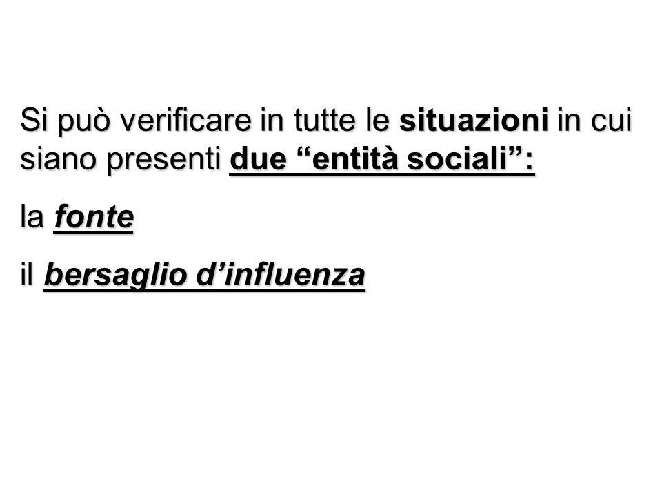 Si può verificare in tutte le situazioni in cui siano presenti due entità sociali: la fonte il bersaglio dinfluenza