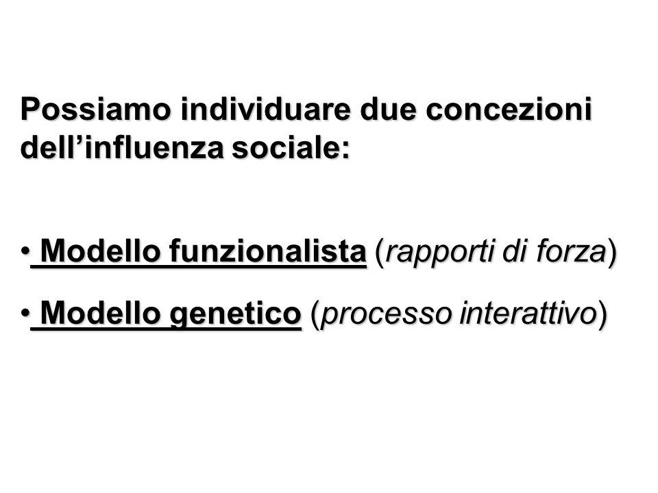 Possiamo individuare due concezioni dellinfluenza sociale: Modello funzionalista (rapporti di forza) Modello funzionalista (rapporti di forza) Modello genetico (processo interattivo) Modello genetico (processo interattivo)