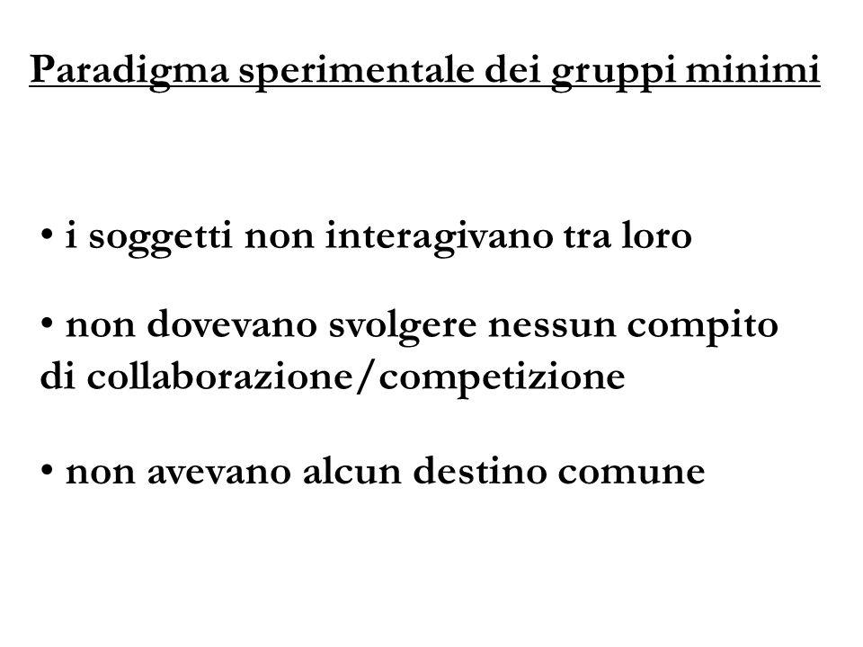 Paradigma sperimentale dei gruppi minimi i soggetti non interagivano tra loro non dovevano svolgere nessun compito di collaborazione/competizione non
