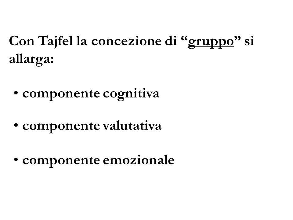Con Tajfel la concezione di gruppo si allarga: componente cognitiva componente valutativa componente emozionale