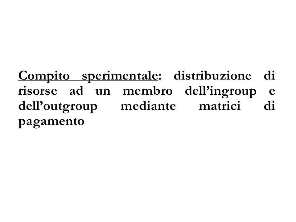 Compito sperimentale: distribuzione di risorse ad un membro dellingroup e delloutgroup mediante matrici di pagamento