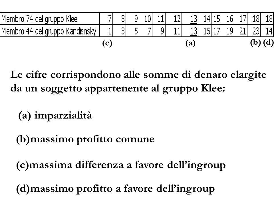 (a) (b) (c) (d) (a) imparzialità Le cifre corrispondono alle somme di denaro elargite da un soggetto appartenente al gruppo Klee: (d)massimo profitto