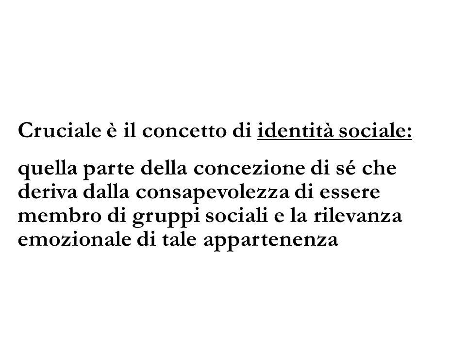 Cruciale è il concetto di identità sociale: quella parte della concezione di sé che deriva dalla consapevolezza di essere membro di gruppi sociali e l