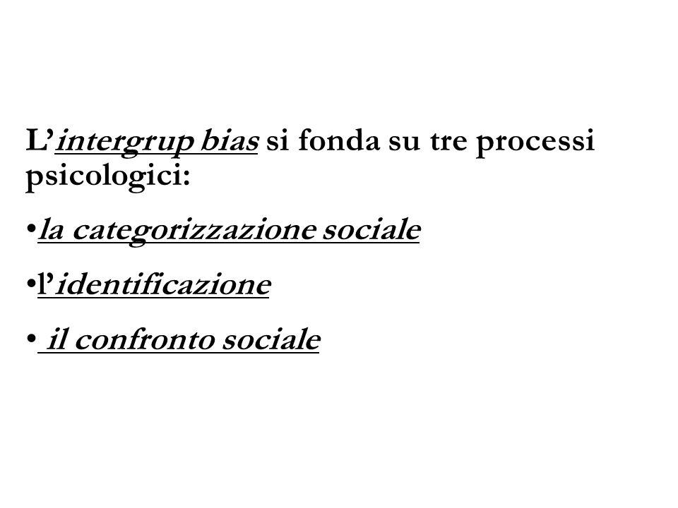 Lintergrup bias si fonda su tre processi psicologici: la categorizzazione sociale lidentificazione il confronto sociale