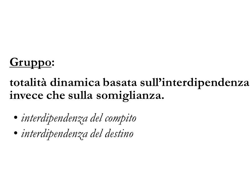 Gruppo: totalità dinamica basata sullinterdipendenza invece che sulla somiglianza. interdipendenza del compito interdipendenza del destino
