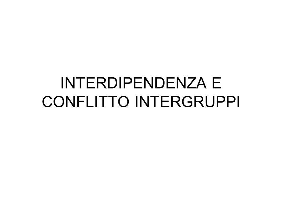 INTERDIPENDENZA E CONFLITTO INTERGRUPPI