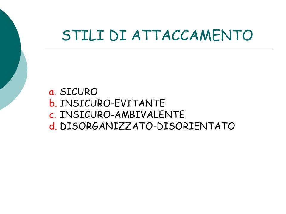 STILI DI ATTACCAMENTO a.SICURO b.INSICURO-EVITANTE c.INSICURO-AMBIVALENTE d.DISORGANIZZATO-DISORIENTATO