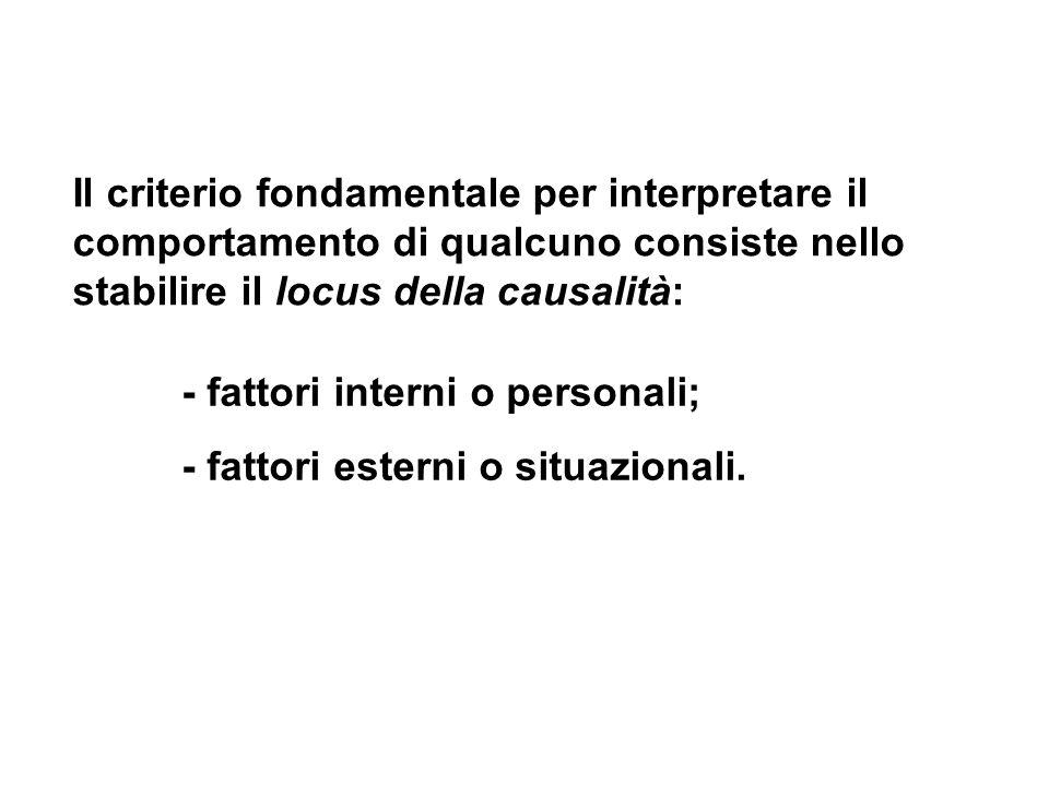 - fattori interni o personali; - fattori esterni o situazionali. Il criterio fondamentale per interpretare il comportamento di qualcuno consiste nello