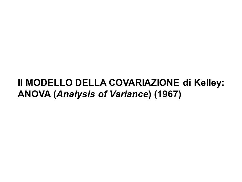 Il MODELLO DELLA COVARIAZIONE di Kelley: ANOVA (Analysis of Variance) (1967)